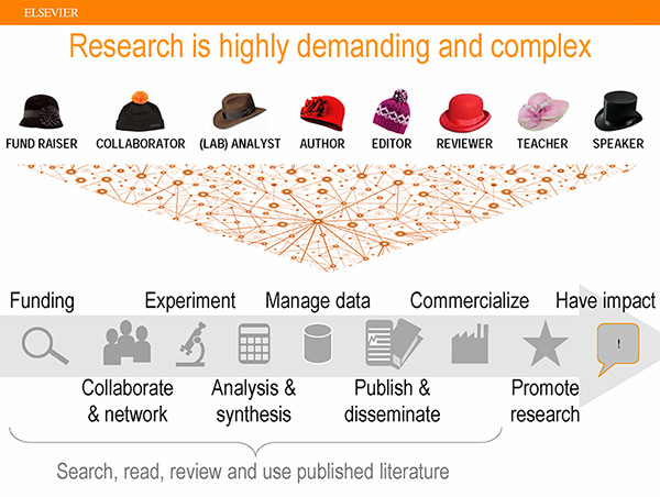 "Considering the different roles a researcher has to play, Dumon points out that  ""a researcher's journey is long and arduous, and few really succeed in their different roles, if at all."""