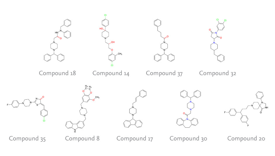 The chemical structure of the 9 more active compounds (% inhibition >75%) in the Cav3.2 channel | Elsevier Whitepaper