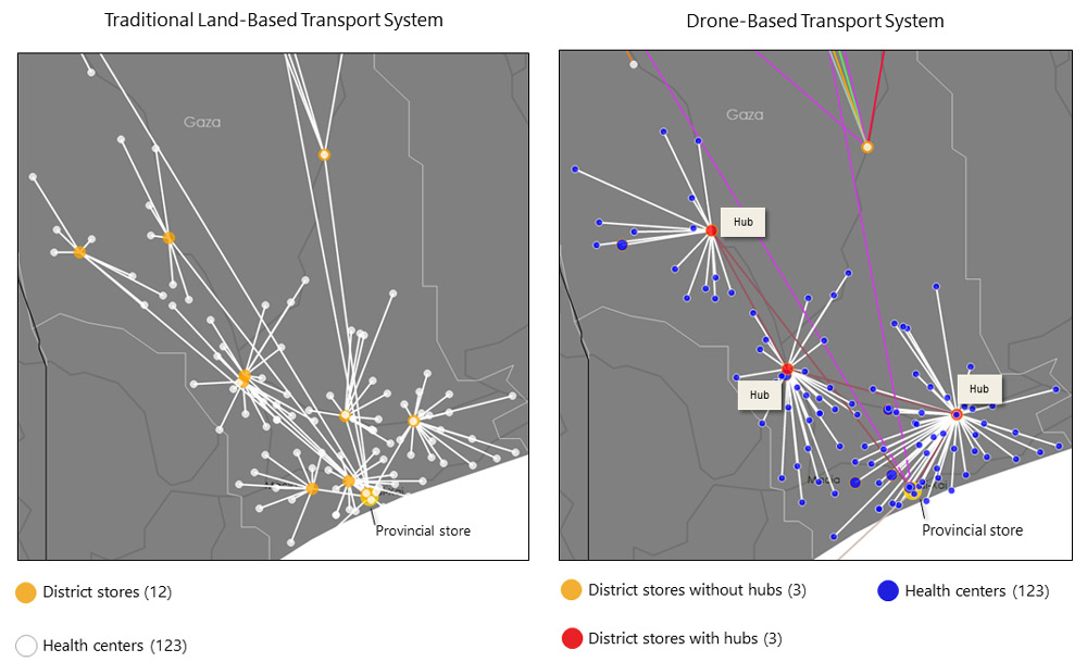 HERMES visualizations of the traditional multi-tiered land transport system (TMLTS) for distributing vaccines in Gaza province compared to the unmanned aerial system (UAS) modeled in Gaza. The traditional system in Gaza consists of three tiers (Figure 1A). One provincial store picks up vaccines from the national warehouse quarterly using a 4&times;4 truck (taking additional trips as needed, due to limited cold storage and transport capacity) and delivers monthly to 12 district stores. Districts distribute vaccines to 123 health centers each month using a combination of pick-up truck or motorbike deliveries and health workers traveling via public transit to pick up vaccines. Health workers administer vaccines to the population at each health center. One commercial UAS currently under development for the distribution of medical samples and health products utilizes fixed-wing, battery powered vehicles and fixed hubs for vaccine storage and the launching, recovery, storage, and maintenance of UAVs. We modeled a potential implementation of this system in Gaza province (Figure 1B) (Source: Bruce Y Lee et al, <em>Vaccine</em>, June 2016).