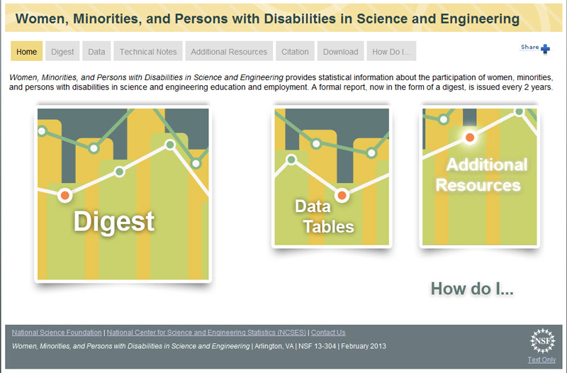 National Science Foundation report: Women, Minorities, and Persons with Disabilities in Science and Engineering