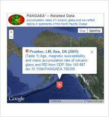 PANGAEA Linked Data