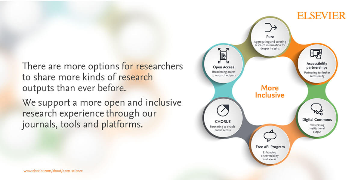Open science: 4 ways Elsevier is contributing to a more inclusive world of research