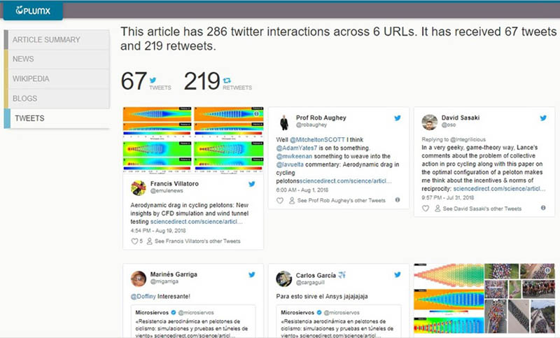 Plum Metrics tracks how people interact with a scholarly article on various channels, including social media.