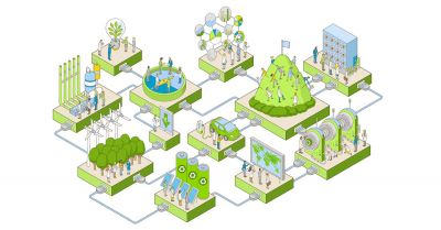 Report: How can research help the world hit net zero by 2050?