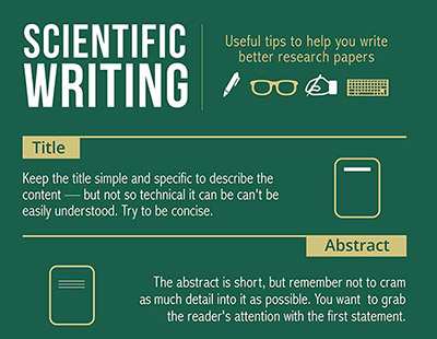 Infographic: How to write better scientific papers