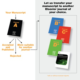 Figure 1. The Article Transfer Service at a glance.
