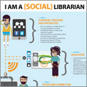 Infographic: Portrait of a {social} librarian