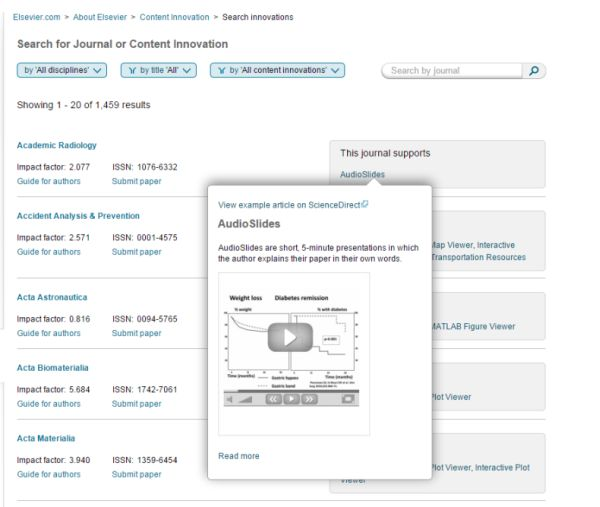 Figure 1: The new Elsevier.com content innovation search and browse tool.
