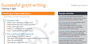 Critical stages of the grant application process and overview of proposal review criteria
