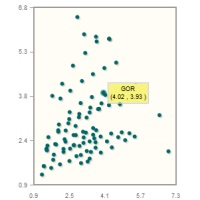 Interactive Plot Viewer
