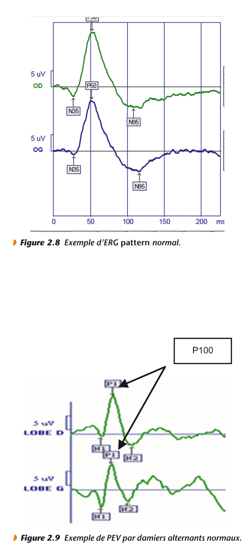 fig02-8_9