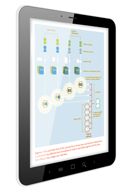 Badacze z branży farmaceutycznej pracujący nad opracowywaniem leków | Elsevier