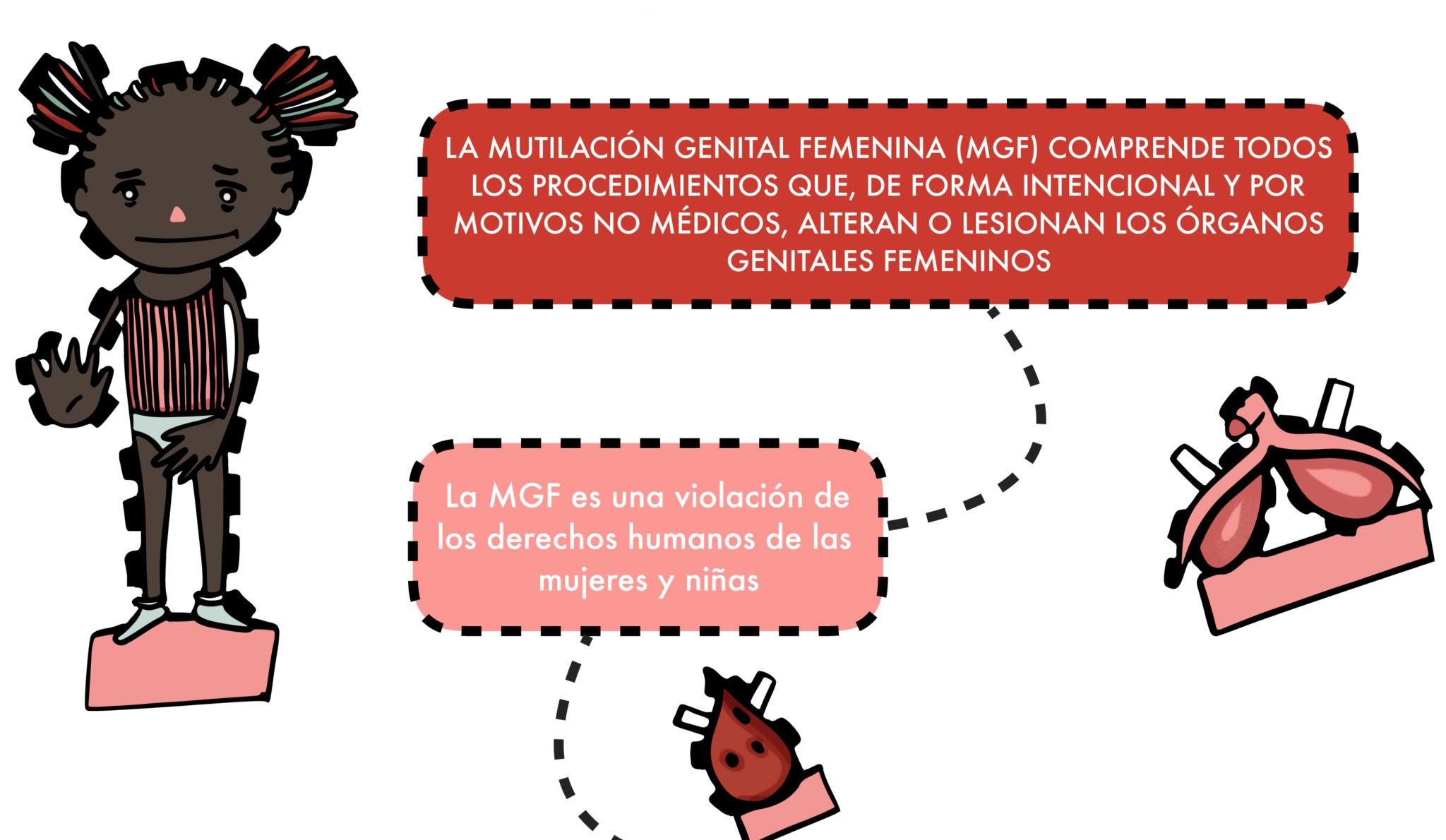 Mutalacion-Femenina.jpg