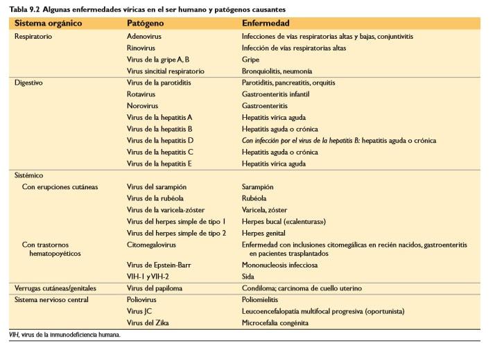 protozoarios patogenos pdf