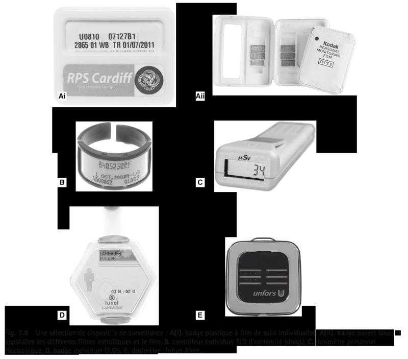Une sélection de dispositifs de surveillance