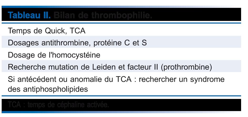 Tableau II. Bilan de thrombophilie.