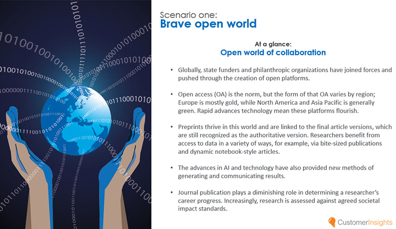In the Brave open world scenario, various factors converge for open collaboration.