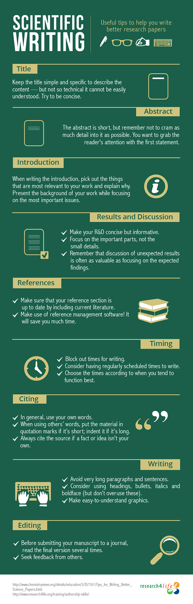 The Thesis Statement In A Research Essay Should  Essay On My Favorite Teacher also My Learning Style Essay Infographic How To Write Better Science Papers Essay Diagram