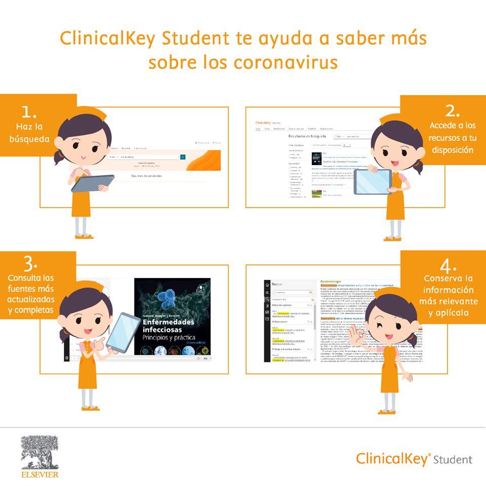 ClinicalKey Student, un apoyo en la lucha contra la pandemia del coronavirus