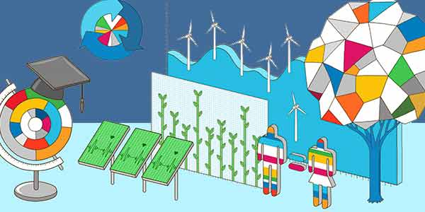 Societal Impact & SDG