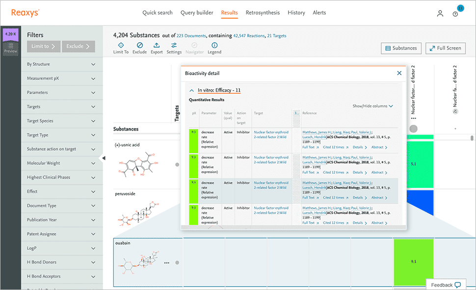 Bioactivity data screenshot