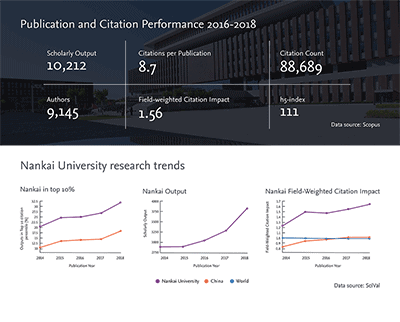 Publication-and-Citation-Performance-2016-2018-small.png
