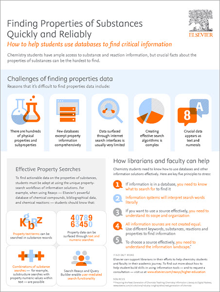 thumbnail-of-reaxys-property-search-infographic