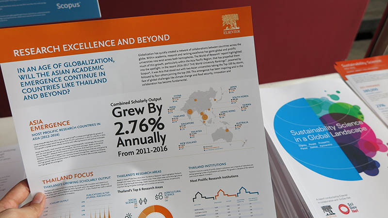 An infographic created for this conference reveals the most prolific research countries in Asia. Using Scopus data from 2012-16, Elsevier&rsquo;s Research Intelligence team used SciVal to analyze the growth of Asia, focusing on Thailand&rsquo;s scholarly output. <a target=&quot;_blank&quot; href=&quot;https://www.elsevier.com/research-intelligence/campaigns/thailand-research-excellence-and-beyond&quot;>Learn more here</a>.