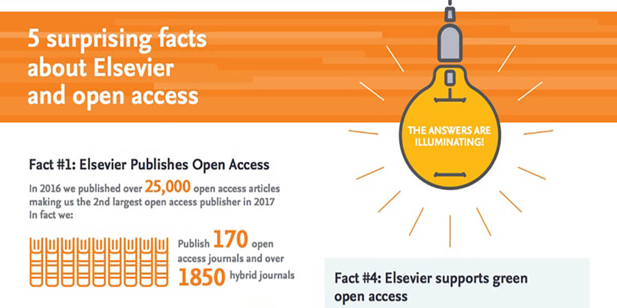 open access main