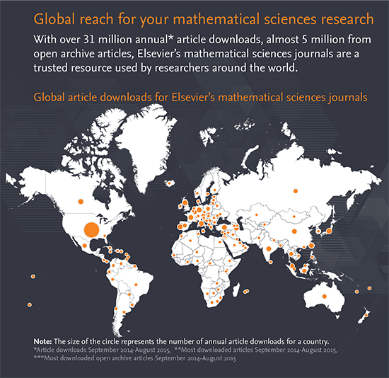 global reach for mathematical sciences