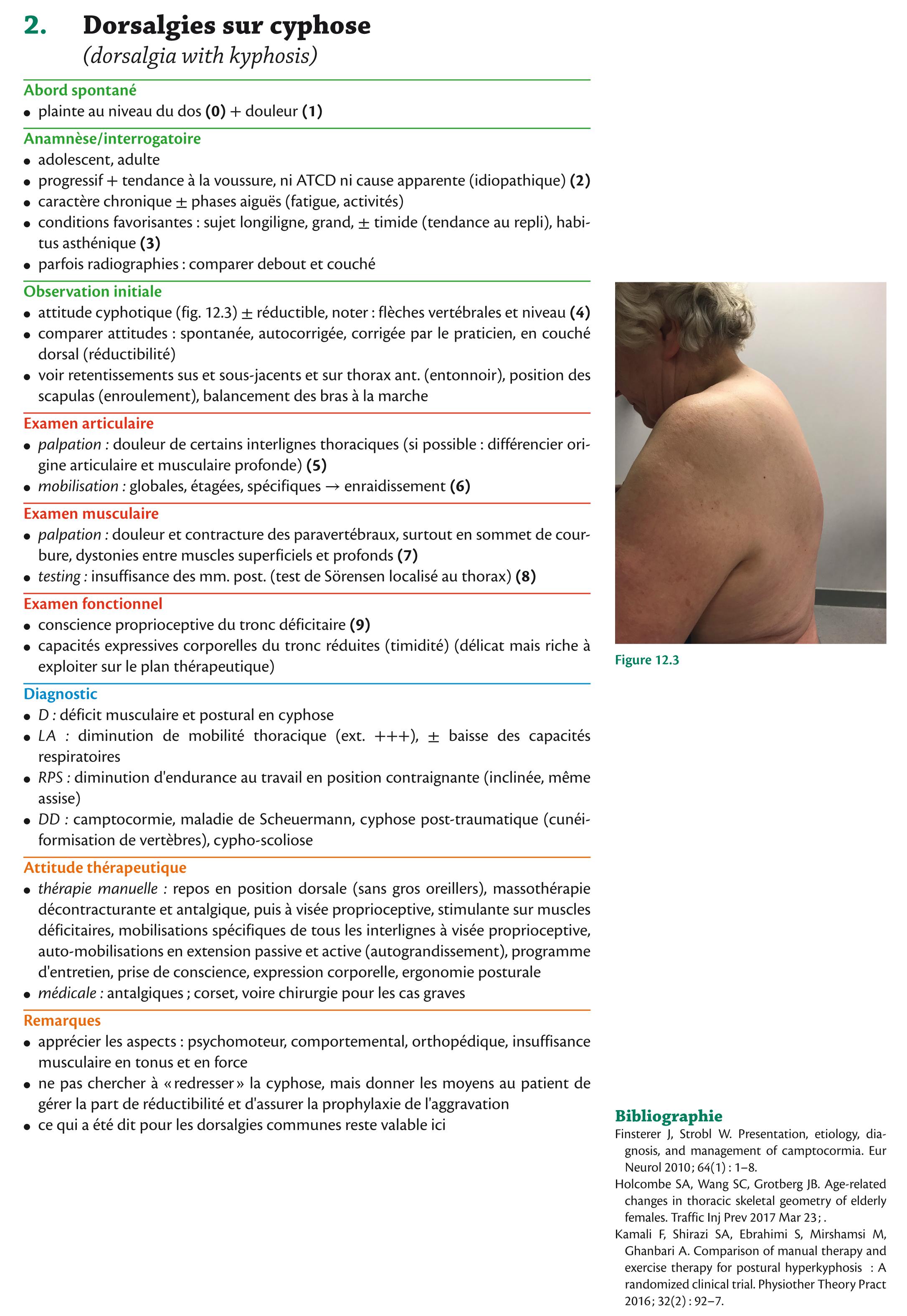Dorsalgies sur cyphose