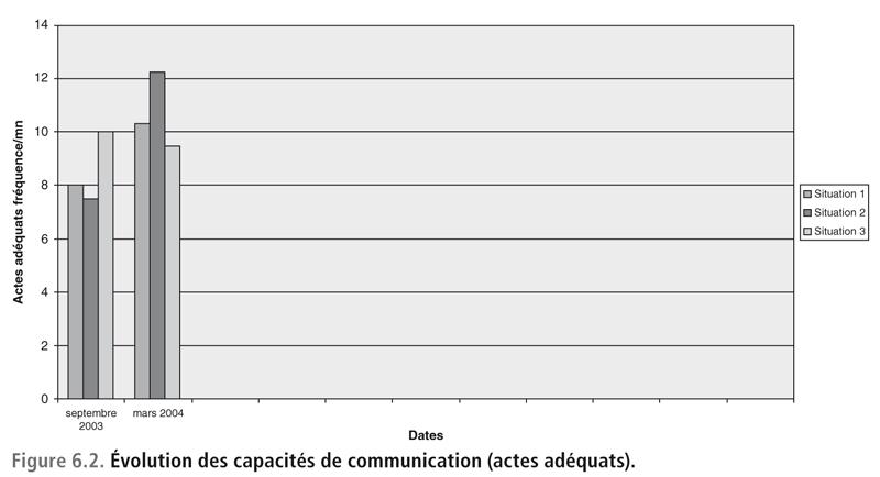 Maladie d'Alzheimer et troubles de la communication_2