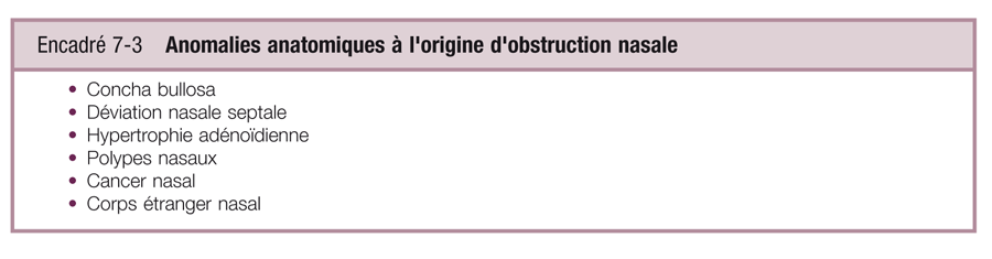 Rhinite et conjonctivite allergiques_5