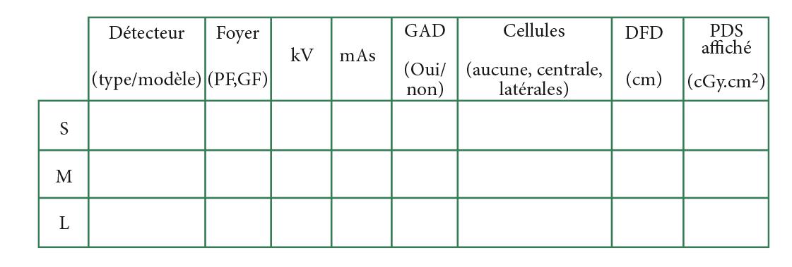 Paramètres techniques : kV : 50 ± 5