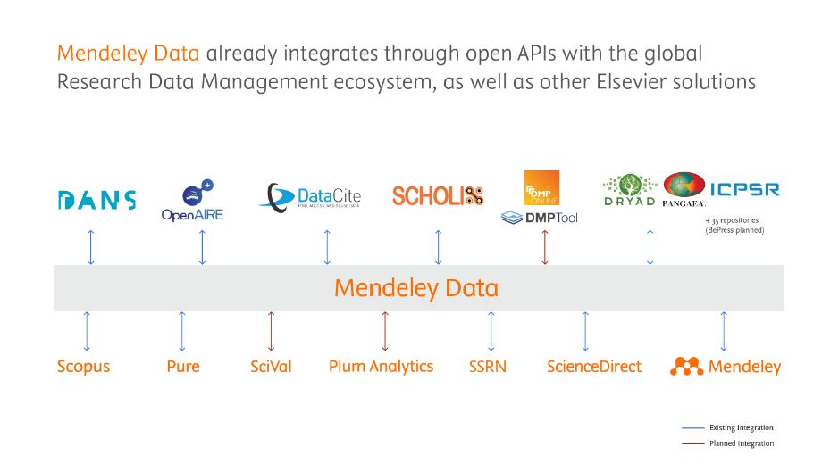 Infographic 5 facts API Integration image