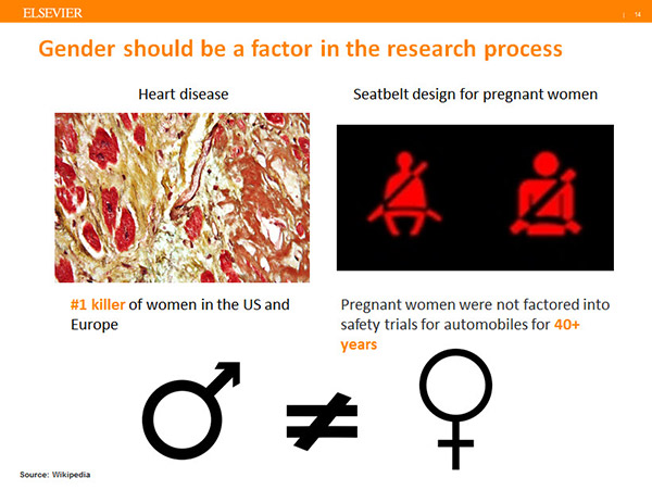 Scientific research should include female subjects or key information may be overlooked (Sources of images: Wikipedia pages for cardiovascular disease and seatbelts)