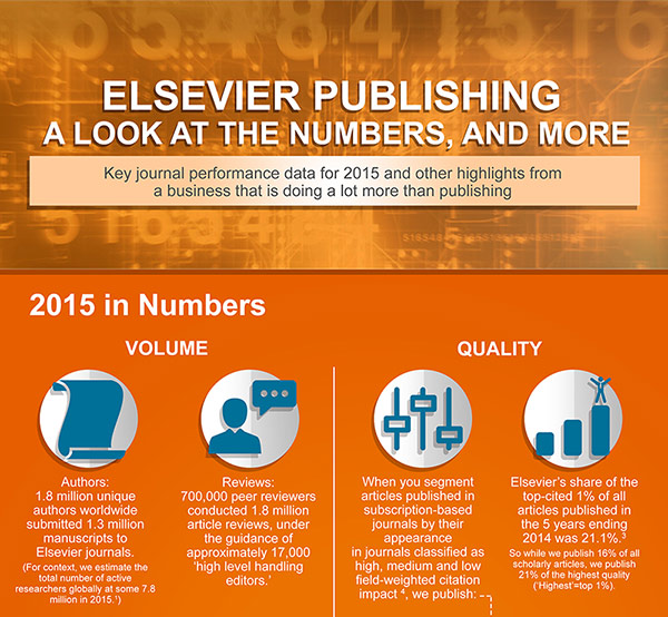 Infographic: Elsevier by the numbers - English