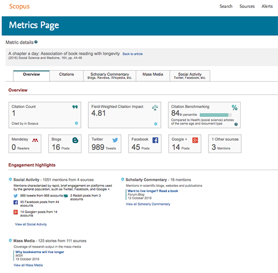 Screenshot of the new Scopus Article Metrics page. Altmetrics are broken down by source and citations are given context.