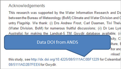 Example of Data DOI from ANDS on ScienceDirect