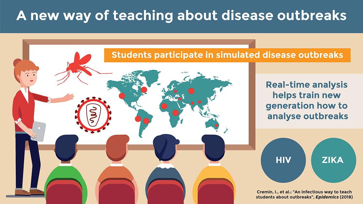 teaching epidemics infographic.png