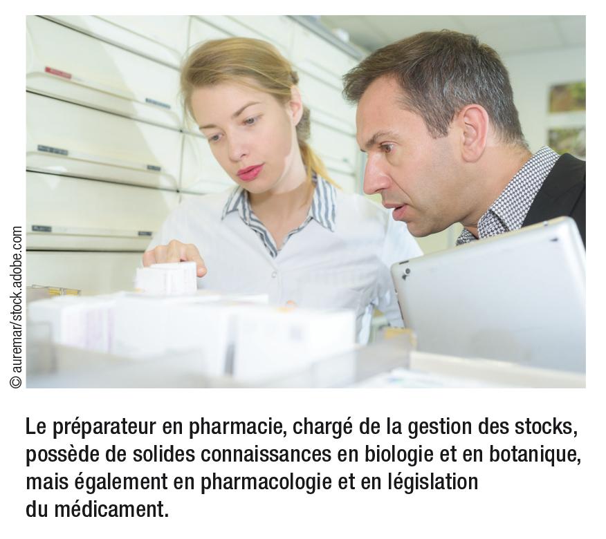 Le préparateur en pharmacie
