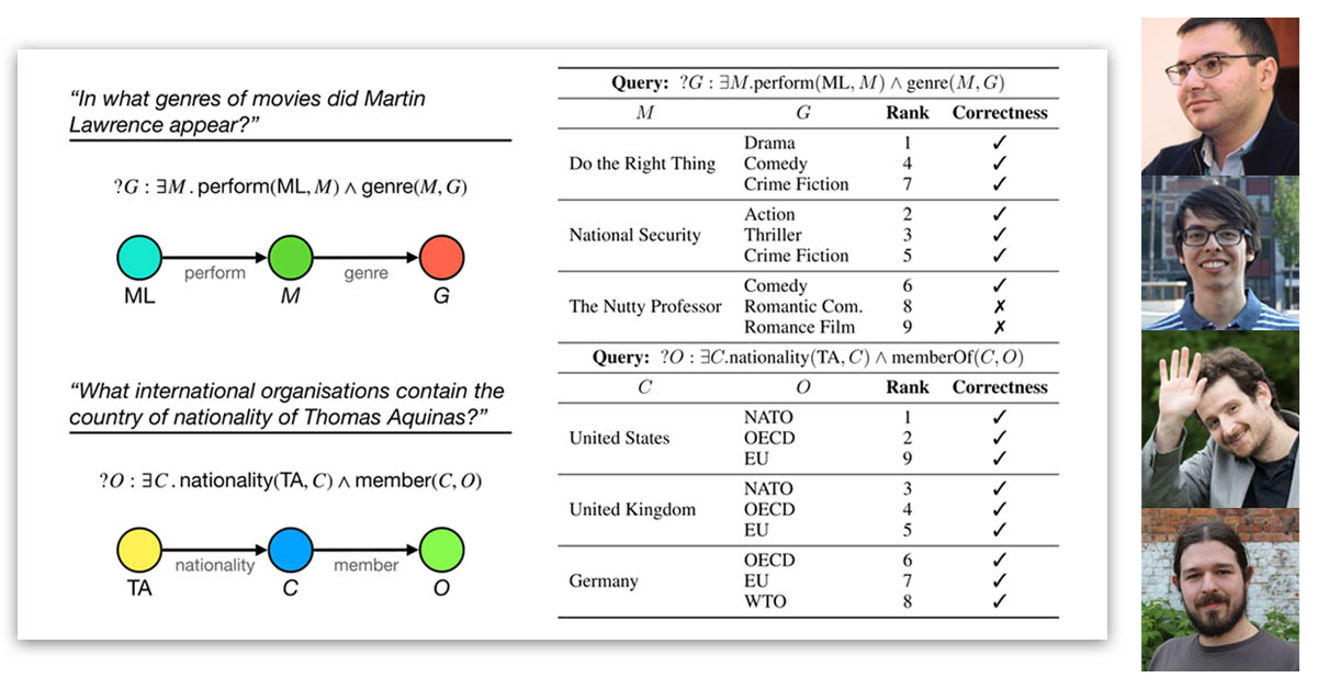 Knowledge graph image with authors
