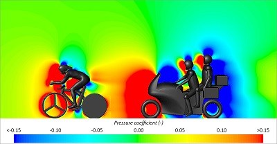 Image of computer simulations with colors depicting different pressure levels. The motorcycle follower causes an overpressure in front of it (red area) and a reduction in the low pressure behind the rider (blue area), thereby reducing the aerodynamic drag. (Image © Bert Blocken/Eindhoven University of Technology)