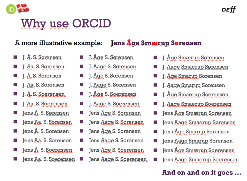 The 36 faces of Jens Åge Smærup Sørensen: dipthongs, accents, contractions and transliterations produce dozens of variations in a hypothetical name. By claiming a unique ORCID, researchers can avoid fragmentation of identity and identity ambiguity. (Slide by Mogens Sandfær of DEFF)