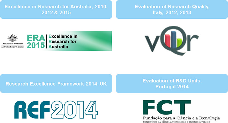 logos for research assessment partners