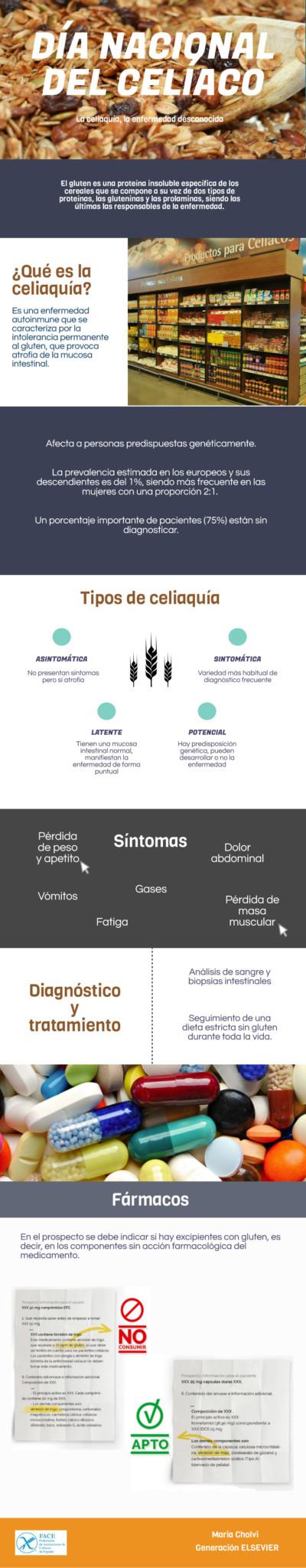 Dia-Nacional-del-Celiaco-1.jpeg