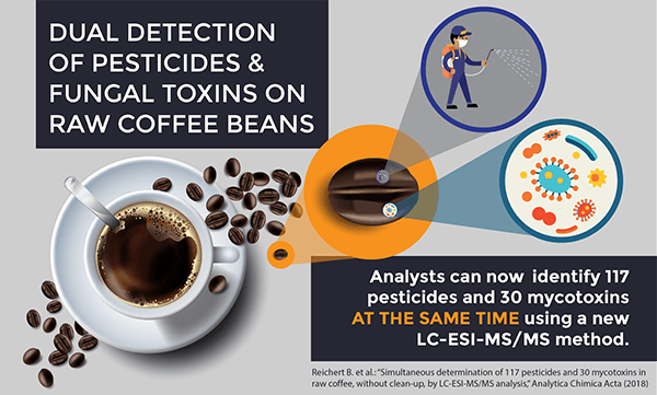 Coffee_pesticides_mycotoxins