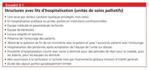 USP lits d'hospitalisation