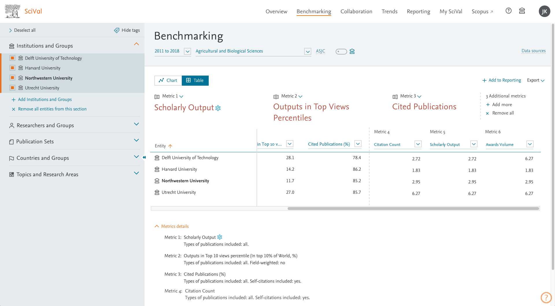 Add an additional 20 metrics to the Benchmarking table