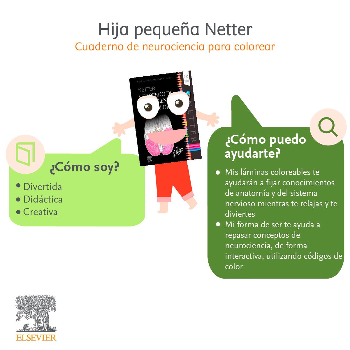 Qué Sabes De La Familia Netter Y De Cómo Puede Ayudarte A Estudiar